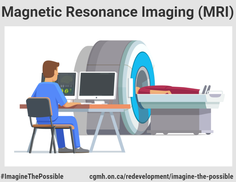 A Diagnostic Imaging Technician sits in front of a Magnetic Resonance Imaging MRI machine reviewing the patient's scan images on the computer screen